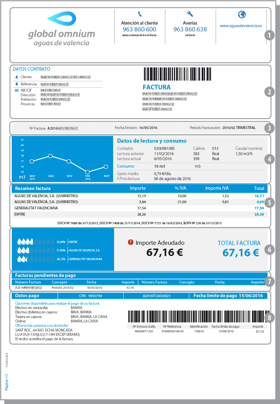 Aguas de valencia for Oficina virtual del cliente iberdrola